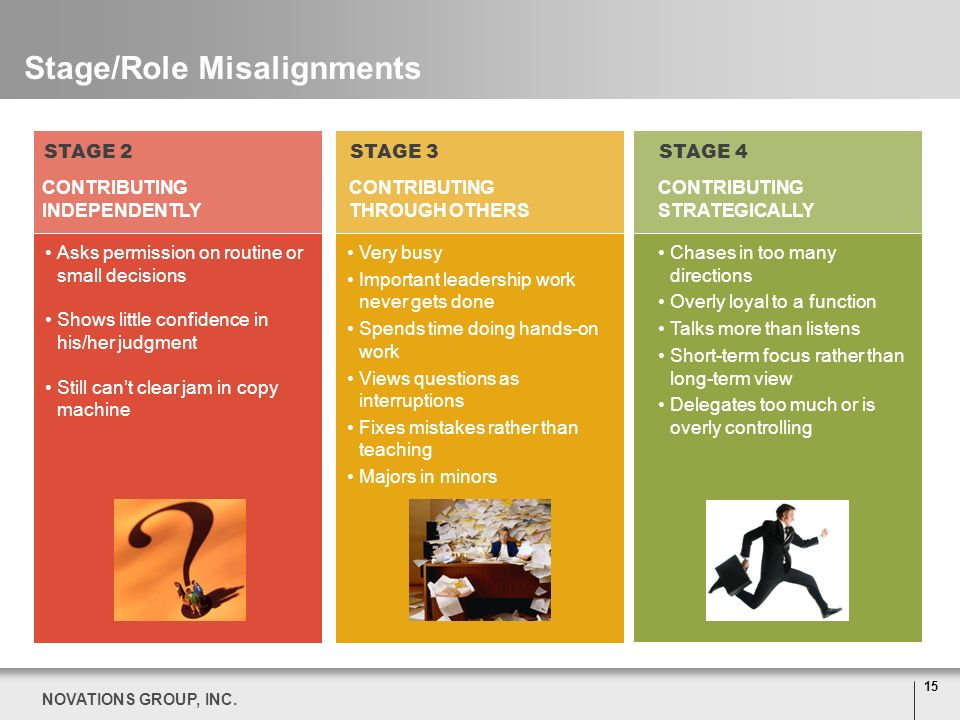 Stage/Role Misalignments