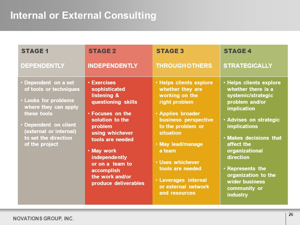 Internal or External Consulting