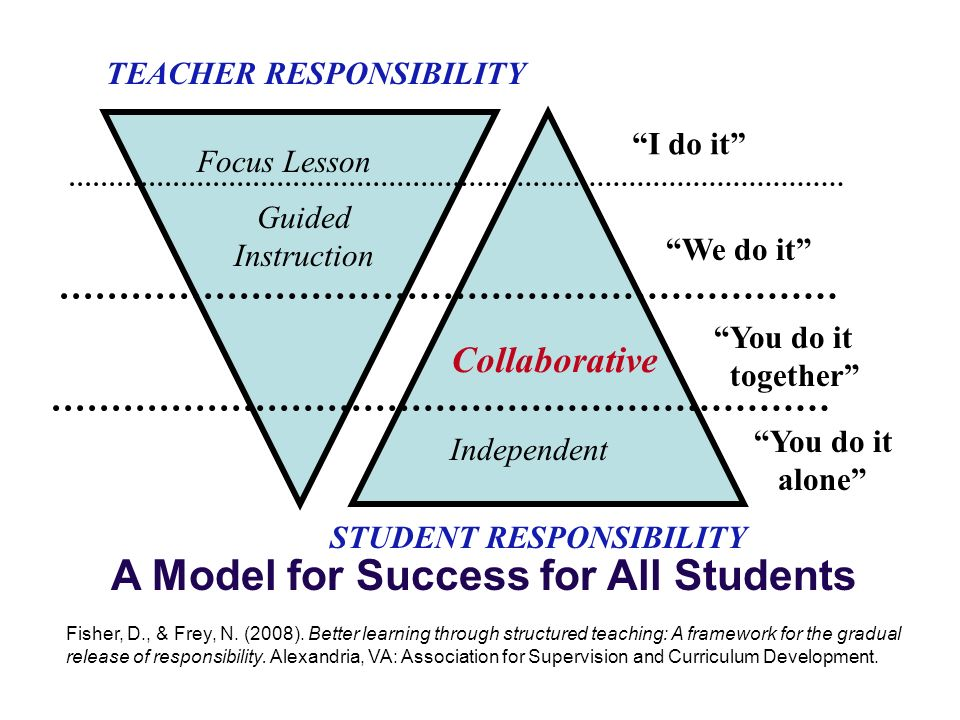 A Model for Success for All Students