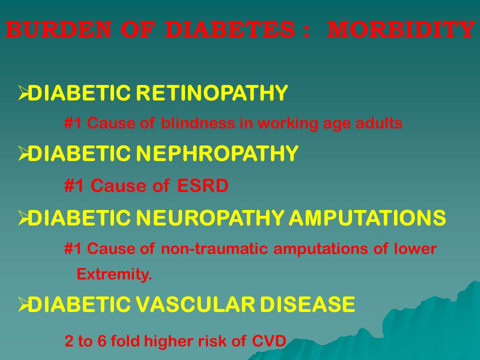 BURDEN OF DIABETES : MORBIDITY