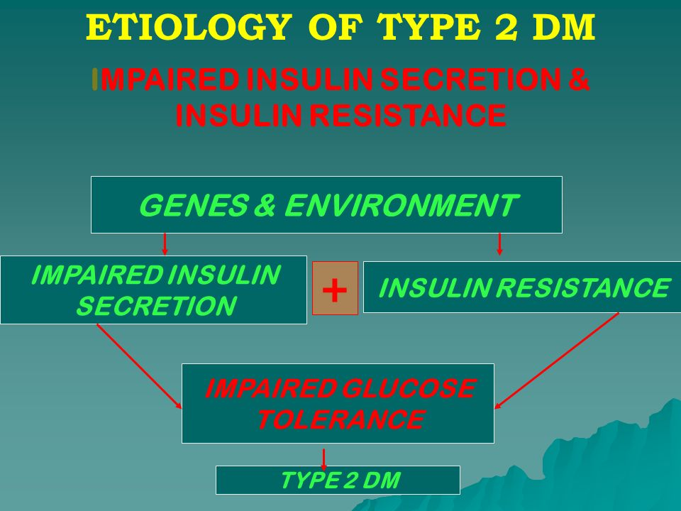 IMPAIRED INSULIN SECRETION &