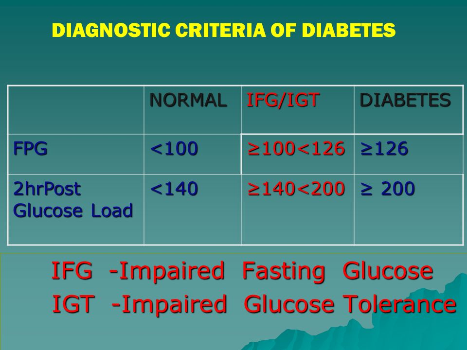 IFG -Impaired Fasting Glucose IGT -Impaired Glucose Tolerance