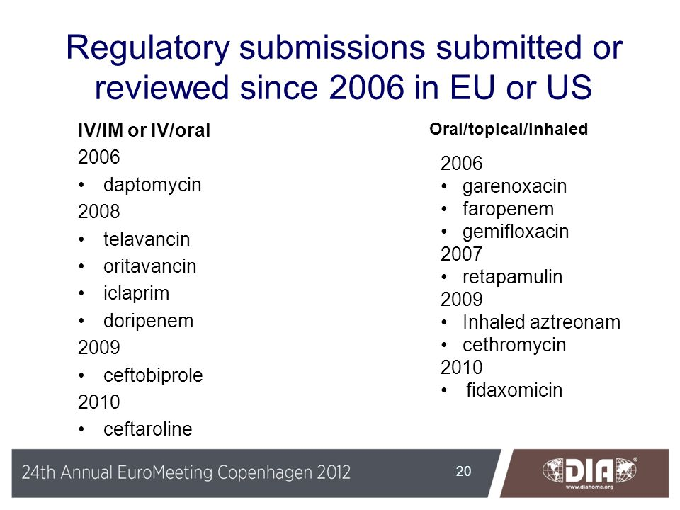 Regulatory submissions submitted or reviewed since 2006 in EU or US