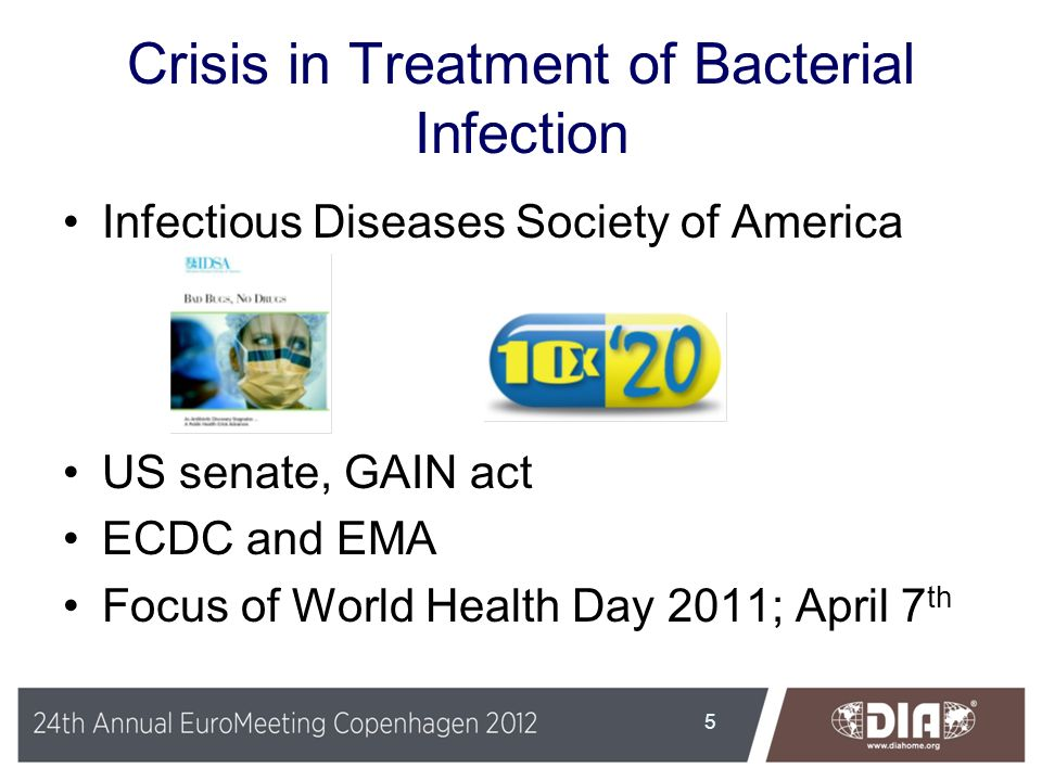 Crisis in Treatment of Bacterial Infection