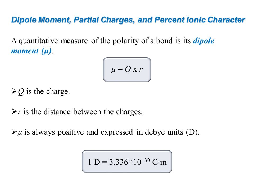 r is the distance between the charges.