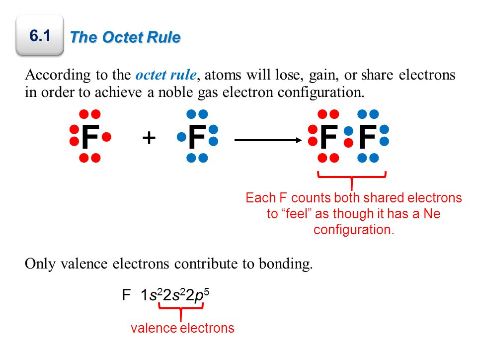 • F• •F F F The Octet Rule