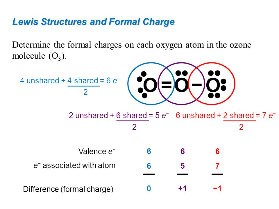 O •• = − Lewis Structures and Formal Charge