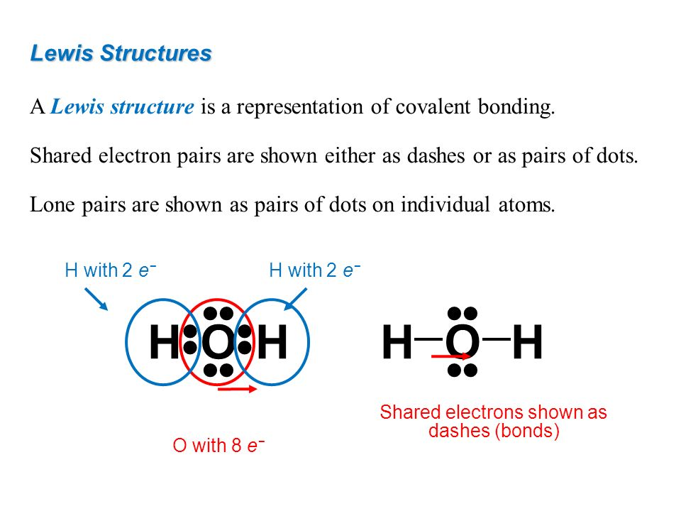 Shared electrons shown as dashes (bonds)