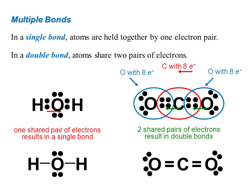 •• O C H O •• O C •• = H O •• Multiple Bonds