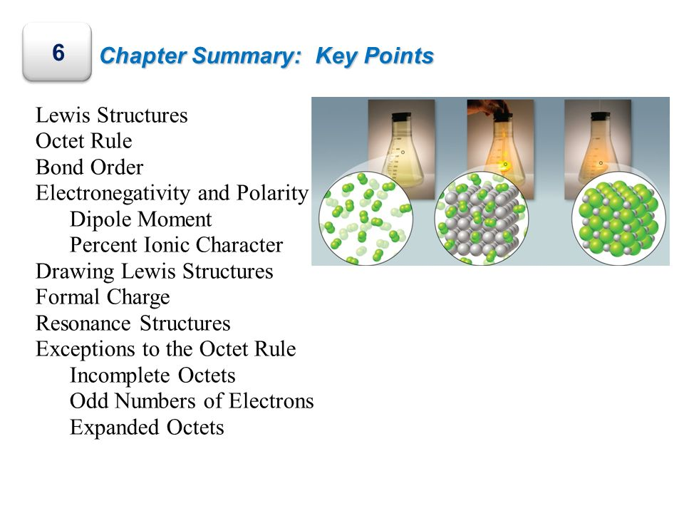 6 Chapter Summary: Key Points Lewis Structures Octet Rule Bond Order