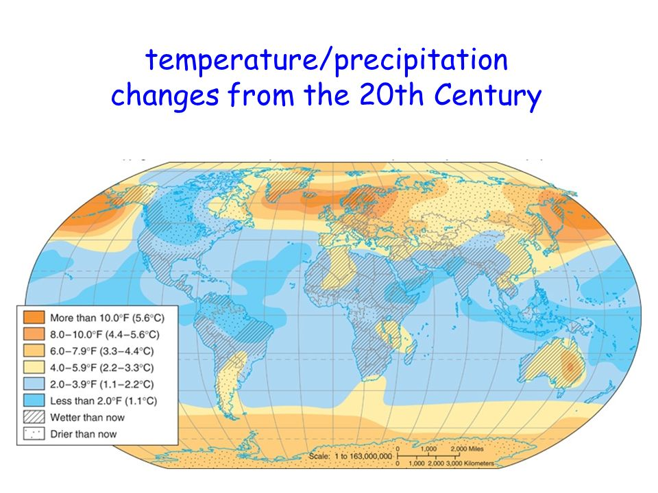 temperature/precipitation changes from the 20th Century
