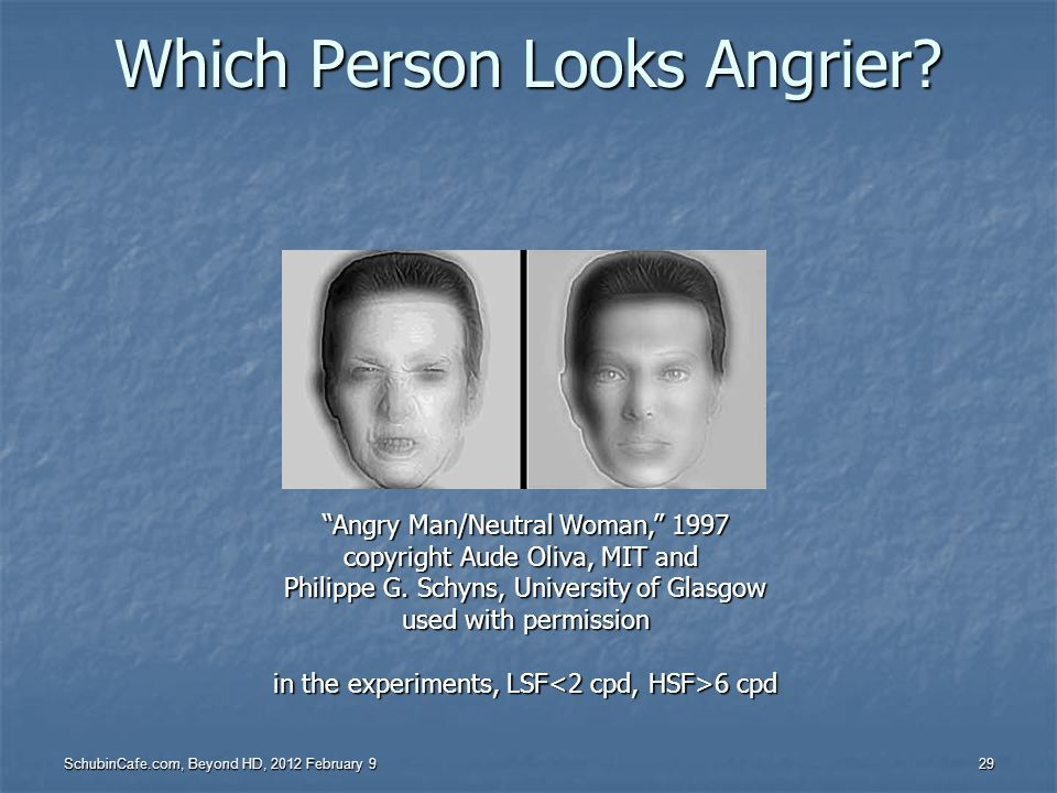 Which Person Looks Angrier