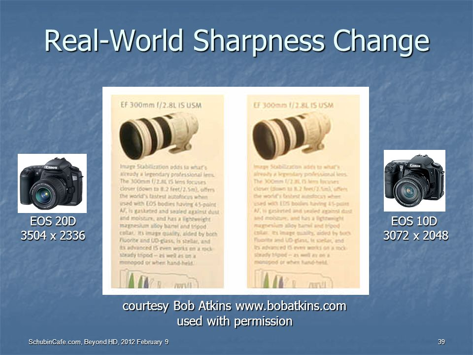 Real-World Sharpness Change