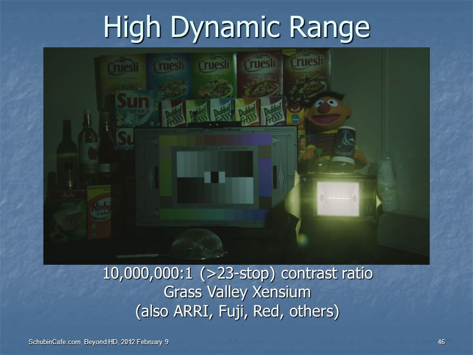 High Dynamic Range 10,000,000:1 (>23-stop) contrast ratio