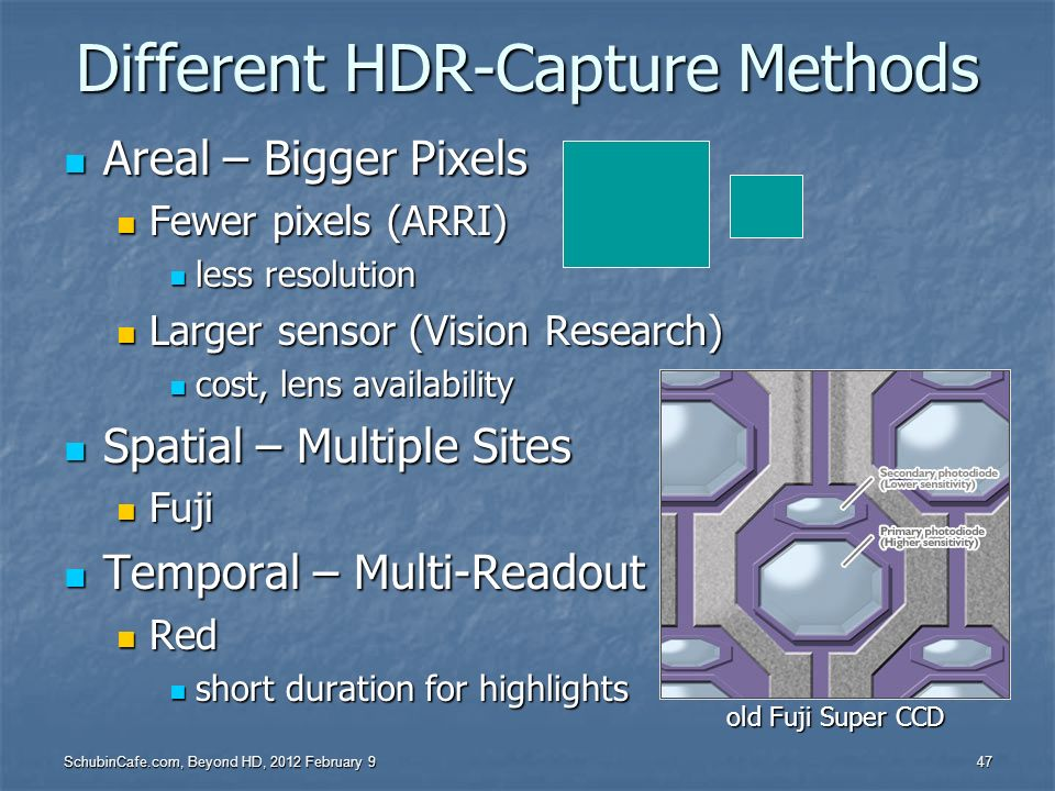 Different HDR-Capture Methods