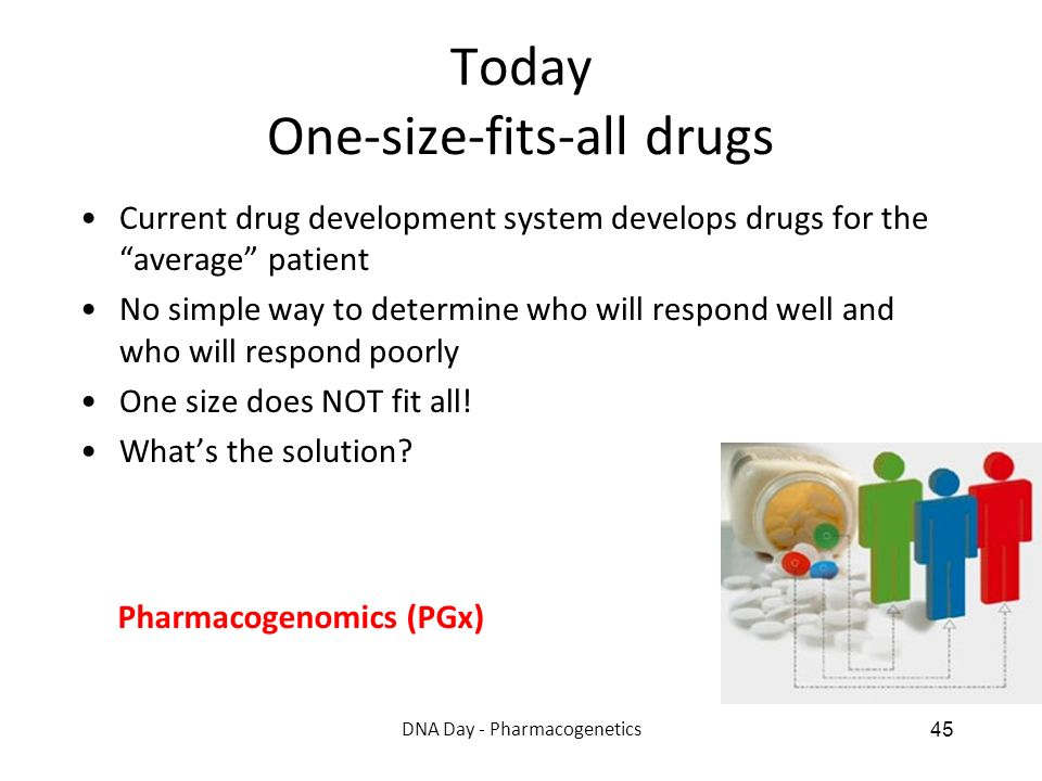 Today One-size-fits-all drugs
