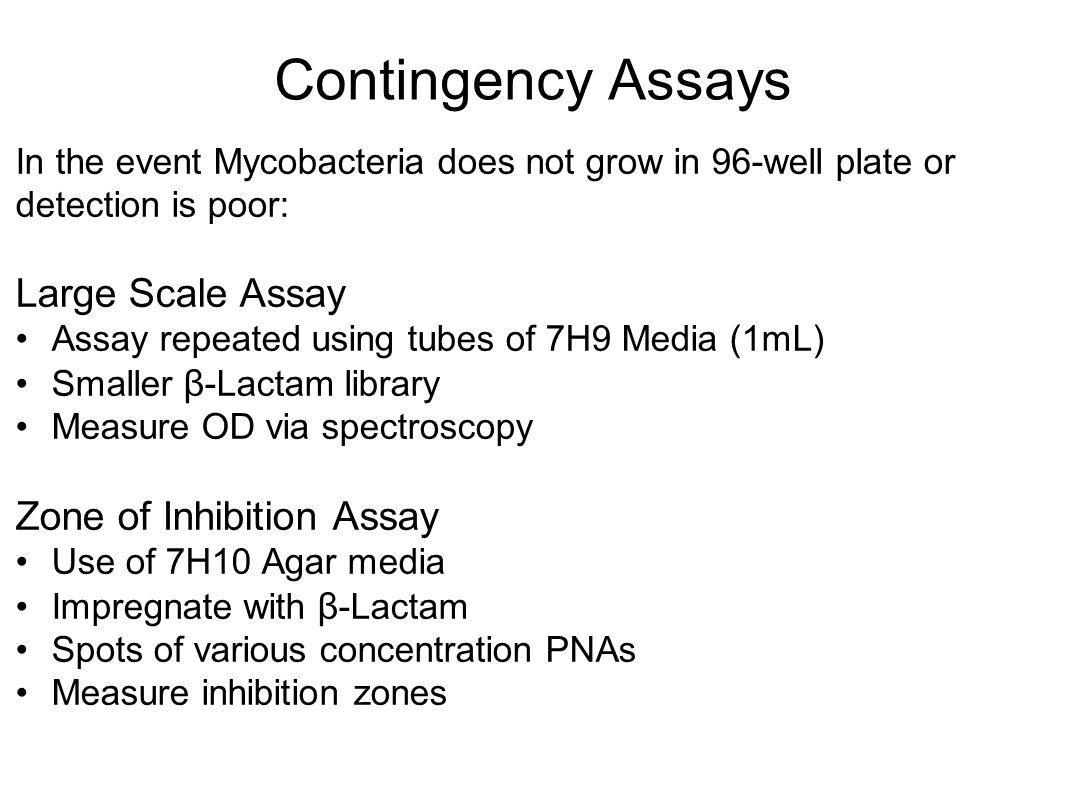 Contingency Assays Large Scale Assay Zone of Inhibition Assay