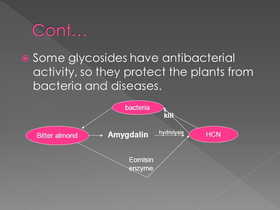 Cont… Some glycosides have antibacterial activity, so they protect the plants from bacteria and diseases.