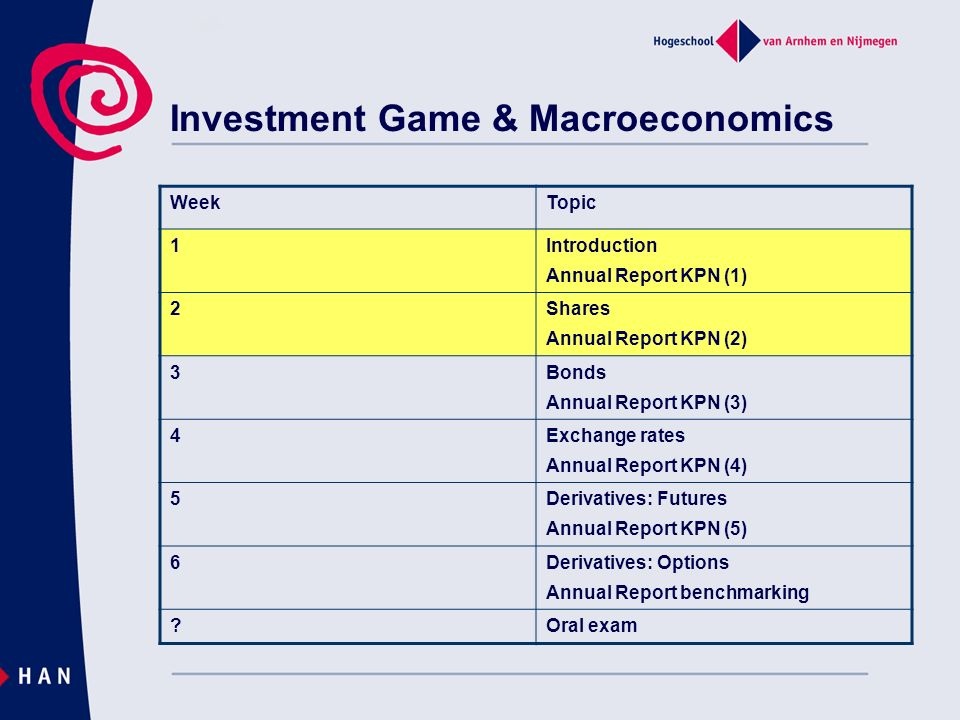 Investment Game & Macroeconomics