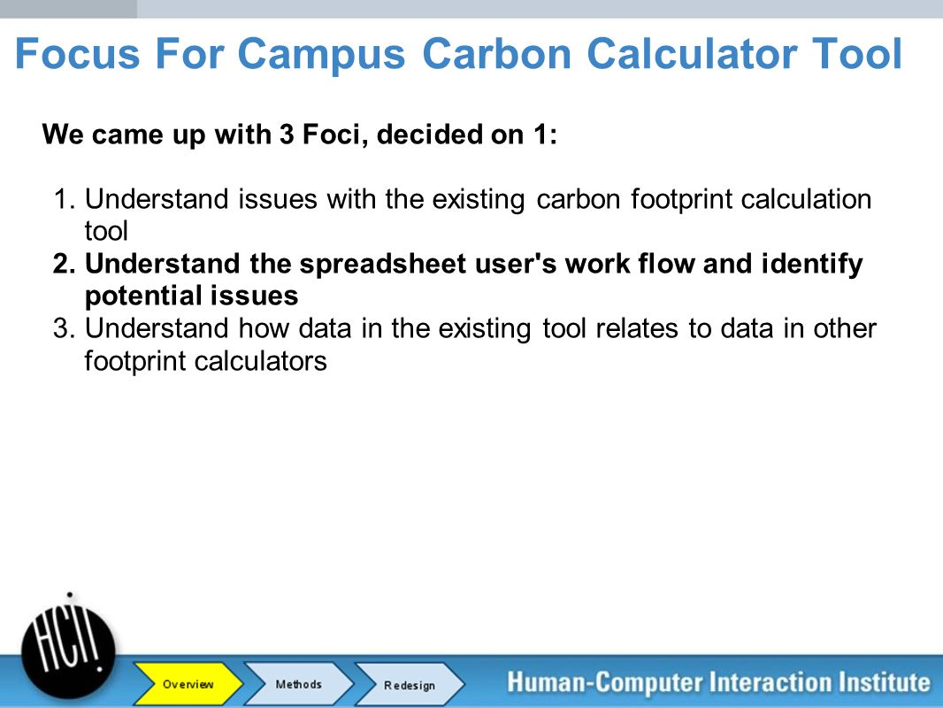 Focus For Campus Carbon Calculator Tool