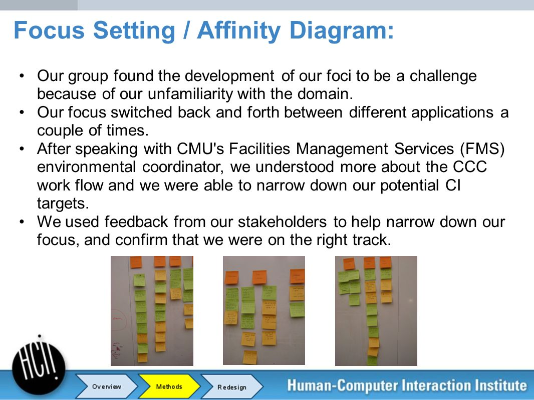 Focus Setting / Affinity Diagram: