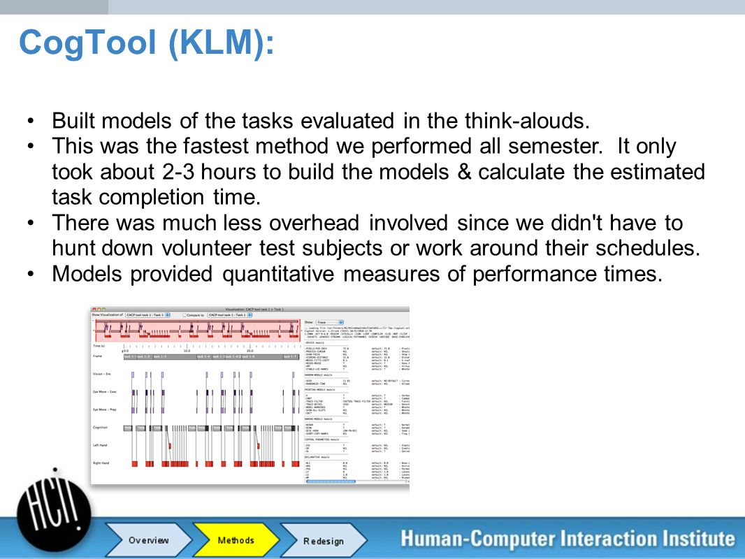 CogTool (KLM): Built models of the tasks evaluated in the think-alouds.