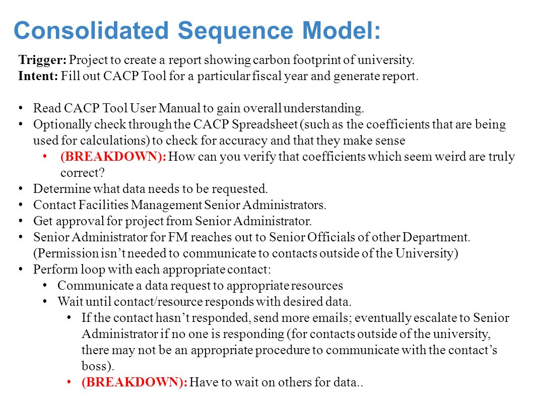 Consolidated Sequence Model: