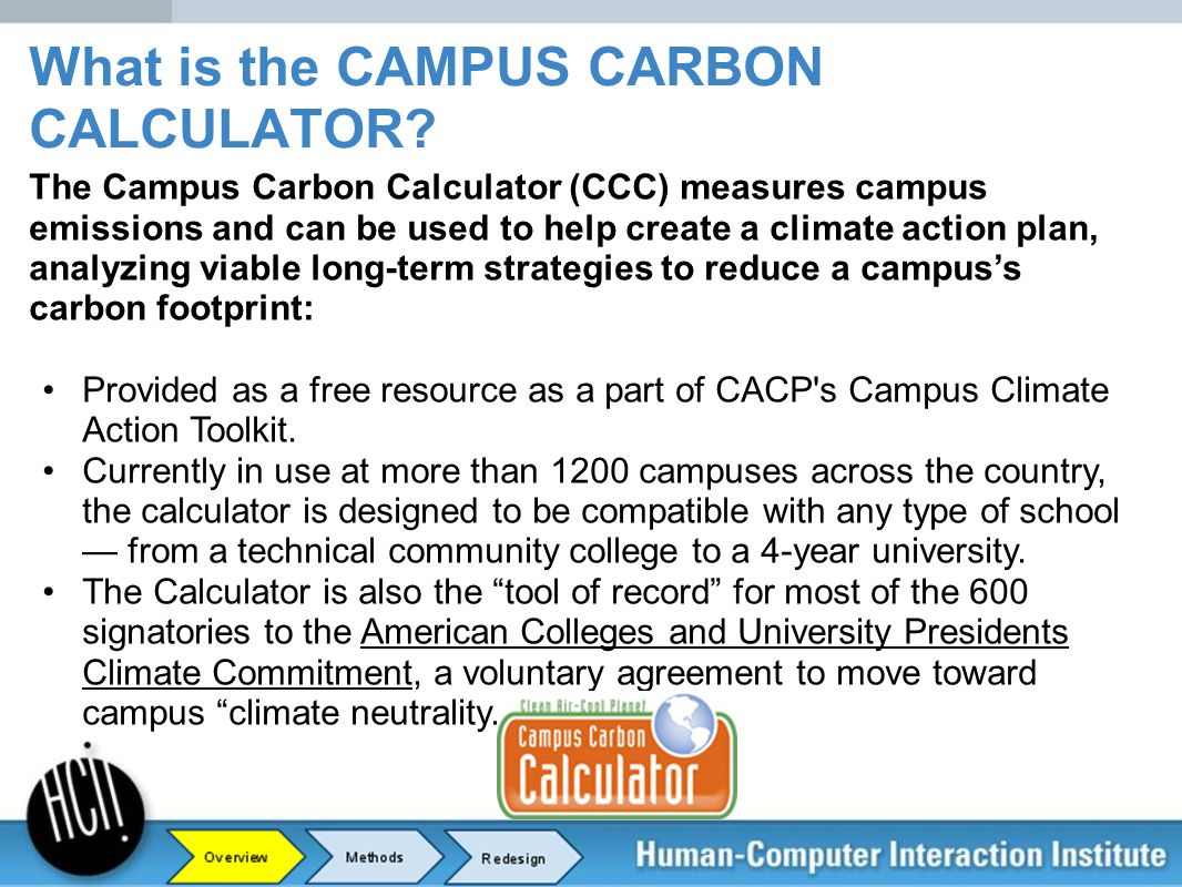 What is the CAMPUS CARBON CALCULATOR