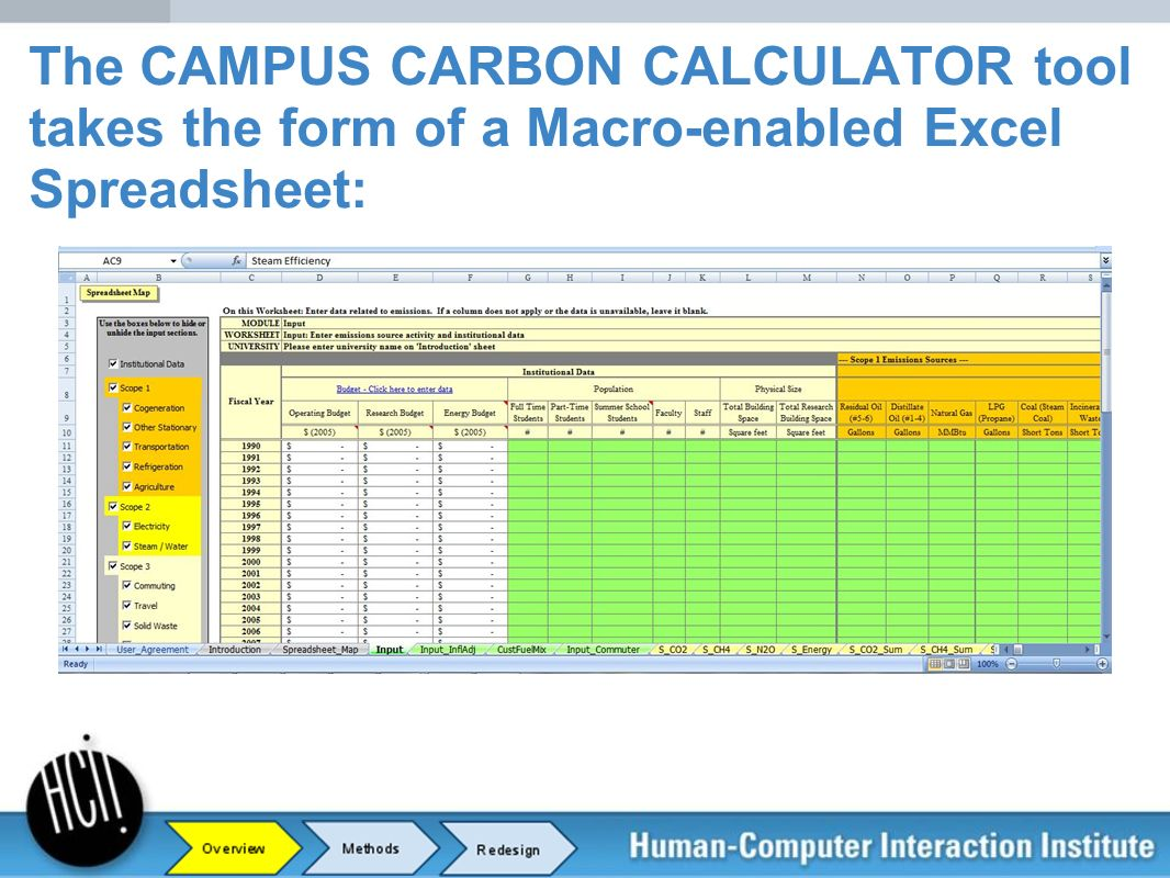 The CAMPUS CARBON CALCULATOR tool takes the form of a Macro-enabled Excel Spreadsheet: