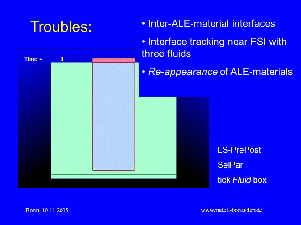 Troubles: Inter-ALE-material interfaces