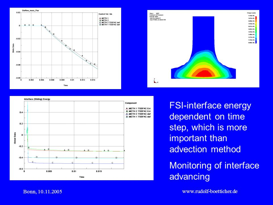 Monitoring of interface advancing