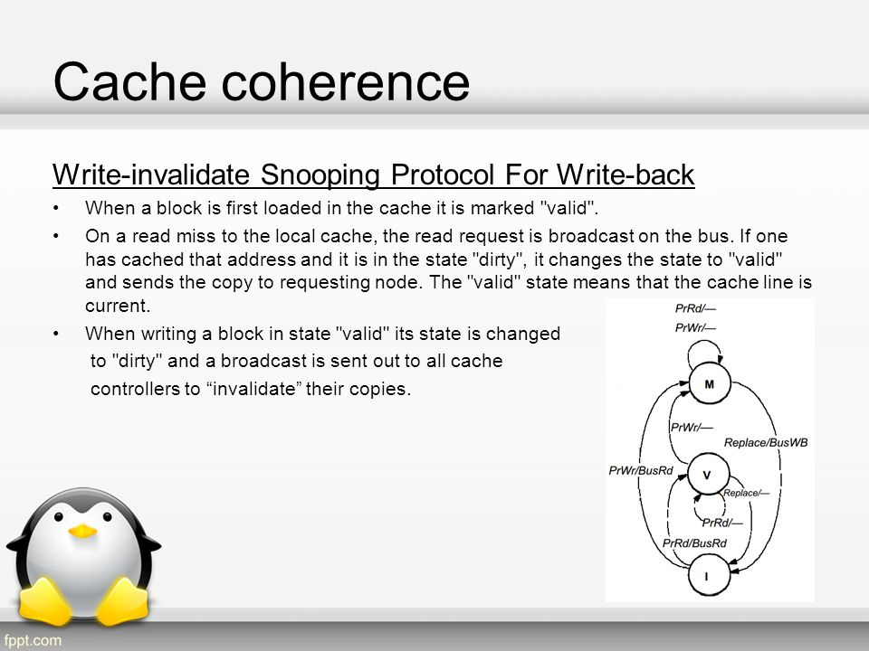 Cache coherence Write-invalidate Snooping Protocol For Write-back