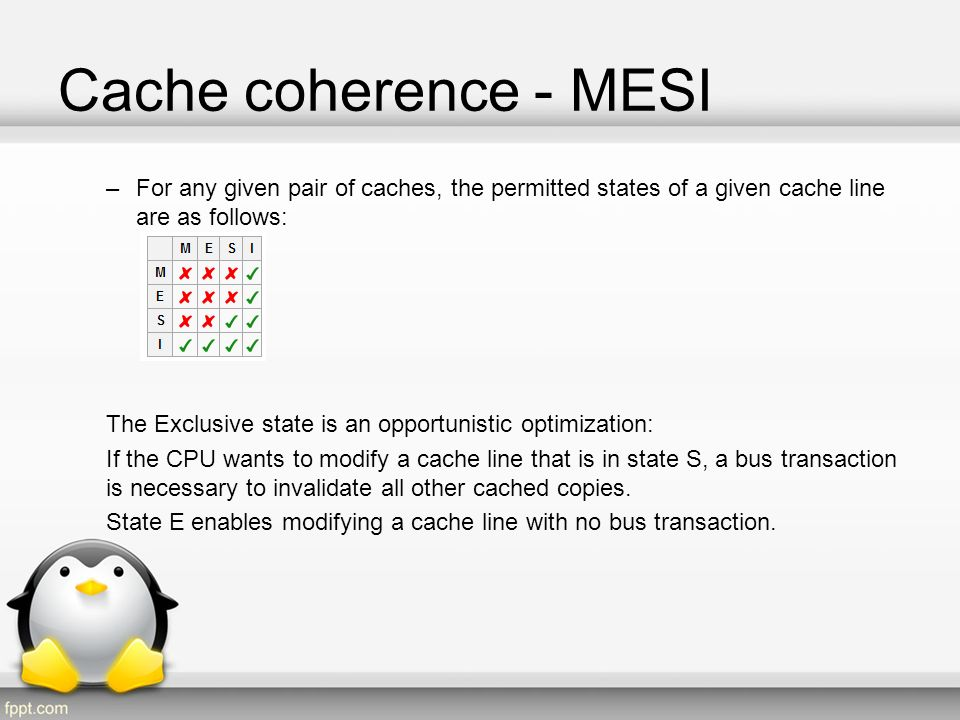 Cache coherence - MESI For any given pair of caches, the permitted states of a given cache line are as follows: