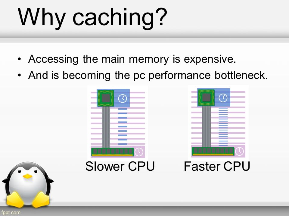 Why caching Slower CPU Faster CPU