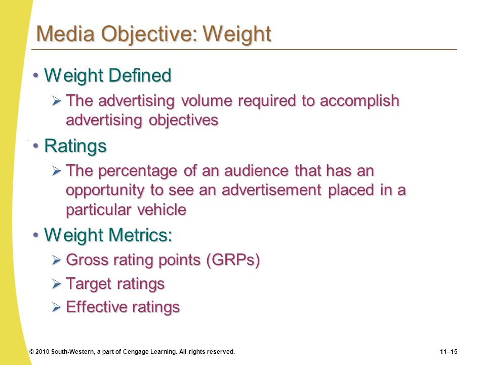 Media Objective: Weight