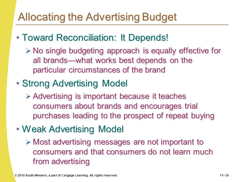 Allocating the Advertising Budget
