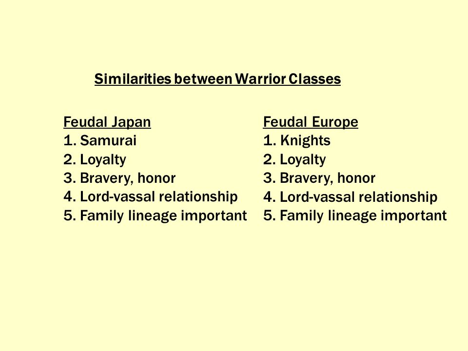 Feudal Japan 1. Samurai 2. Loyalty 3. Bravery, honor 4