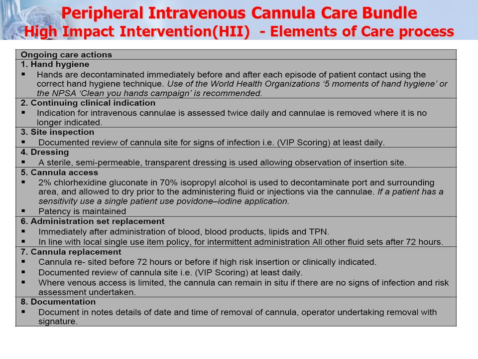 Peripheral Intravenous Cannula Care Bundle