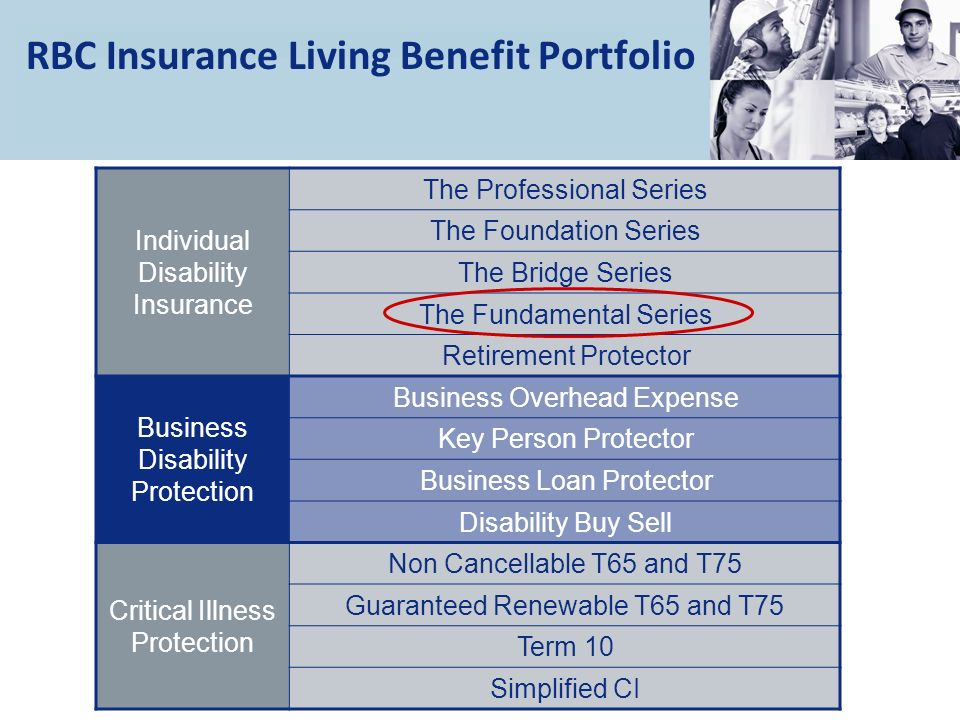 RBC Insurance Living Benefit Portfolio