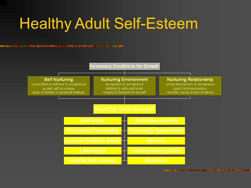 Healthy Adult Self-Esteem