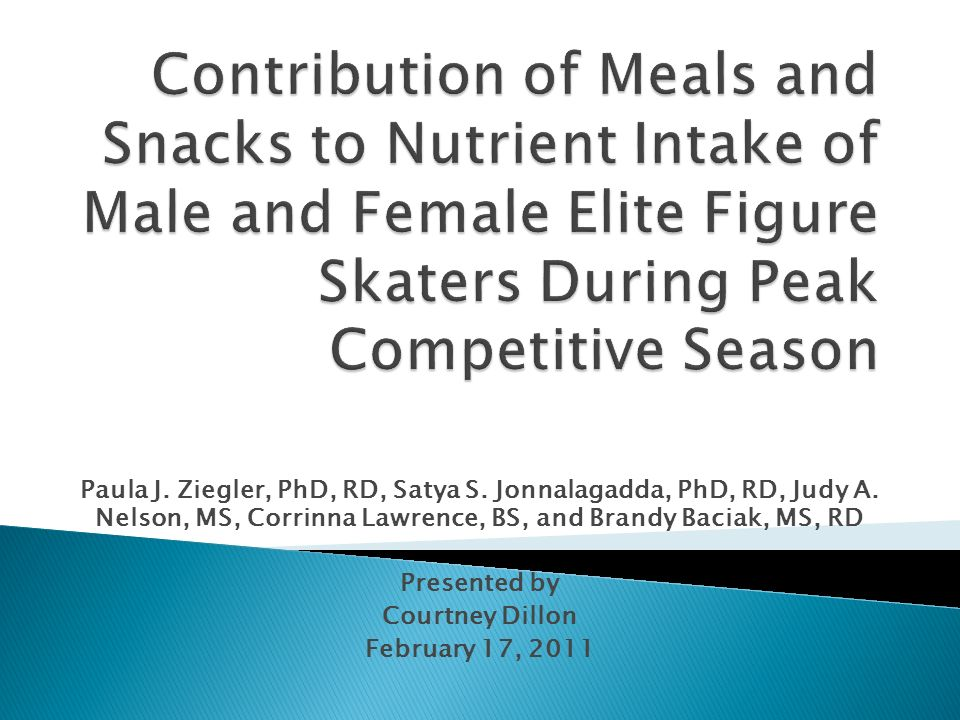 Contribution of Meals and Snacks to Nutrient Intake of Male and Female Elite Figure Skaters During Peak Competitive Season