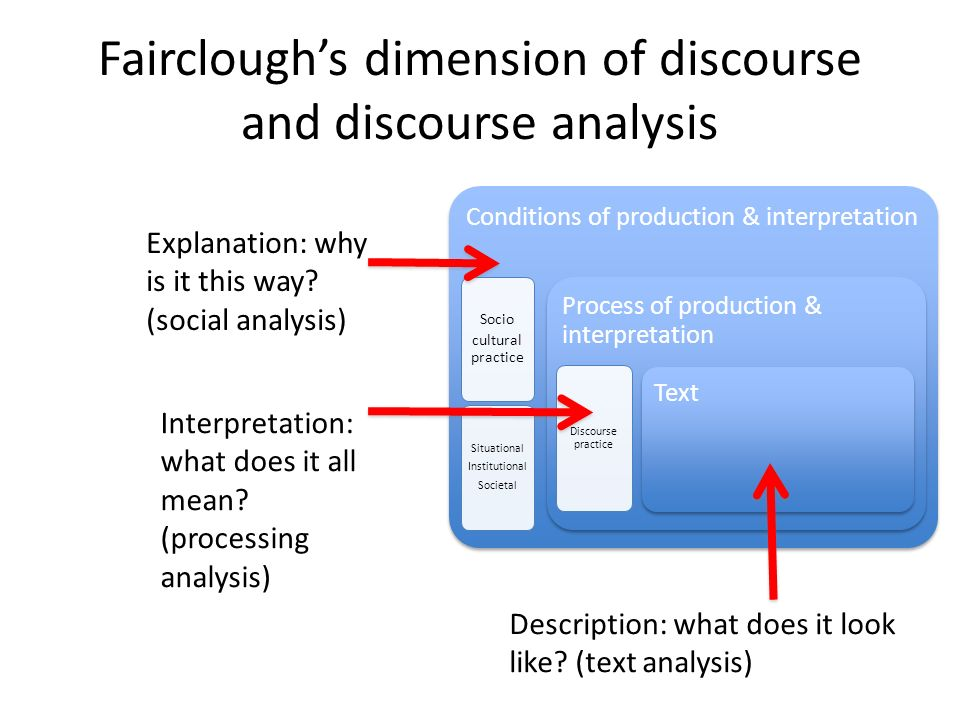 Fairclough's dimension of discourse and discourse analysis