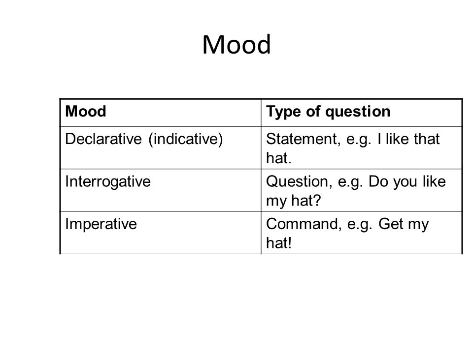 Mood Mood Type of question Declarative (indicative)