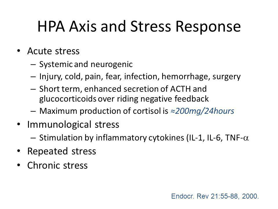 HPA Axis and Stress Response