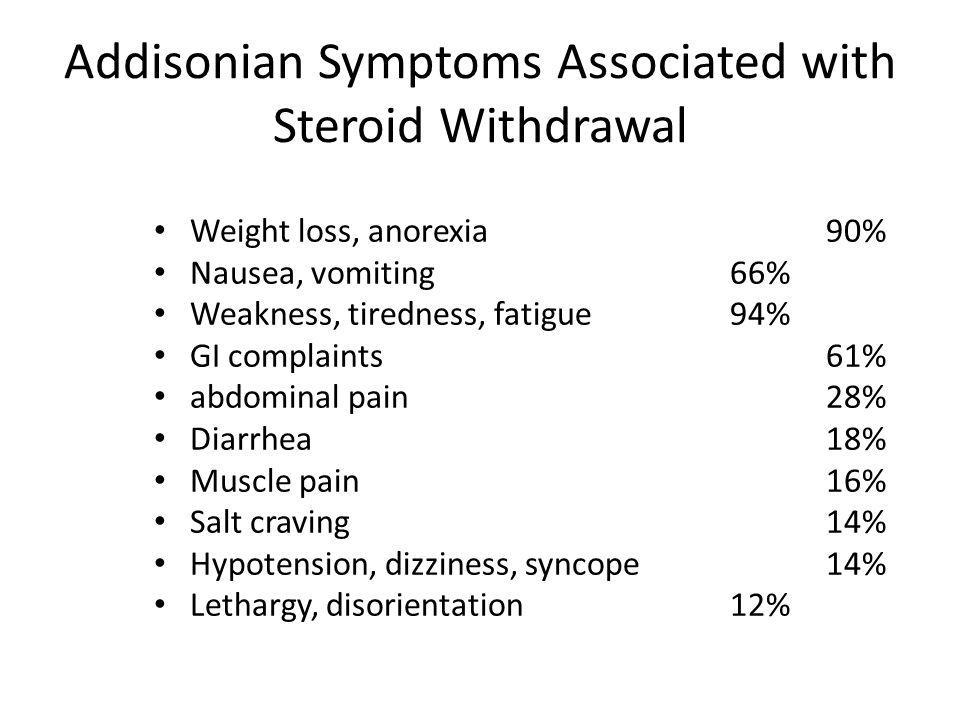 Addisonian Symptoms Associated with Steroid Withdrawal