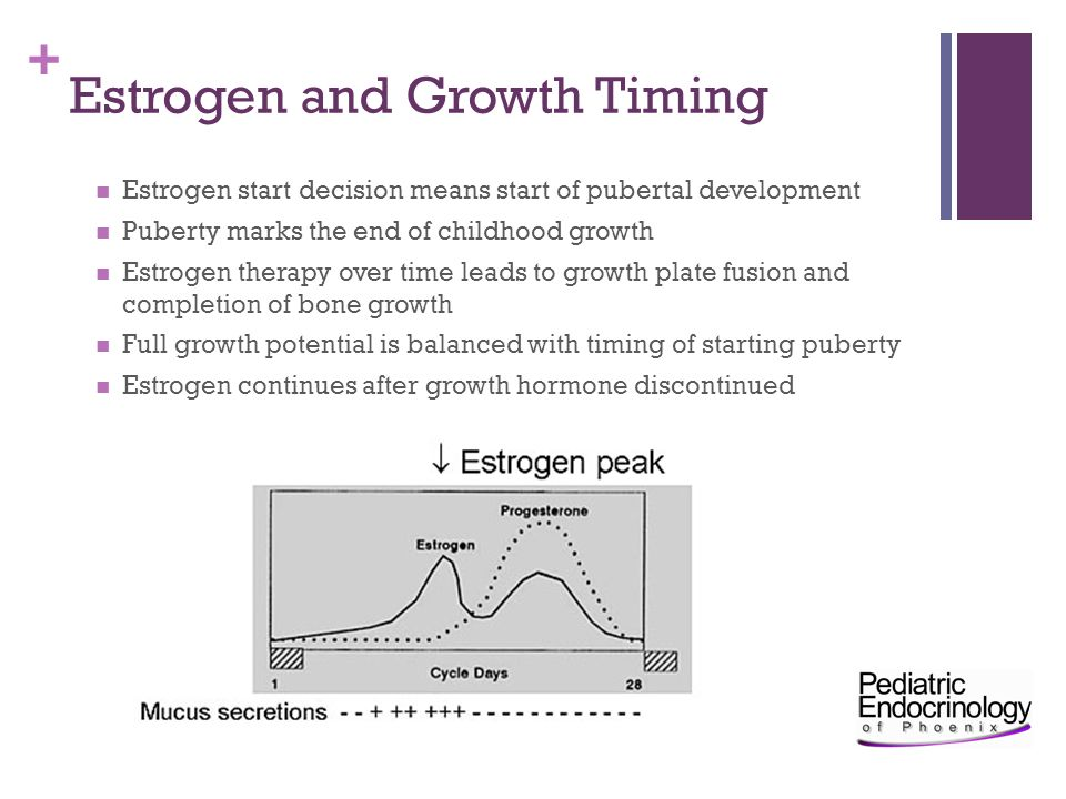 Estrogen and Growth Timing