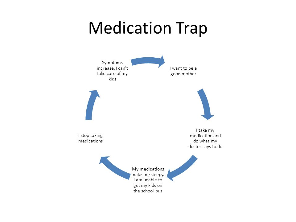 Medication Trap I want to be a good mother