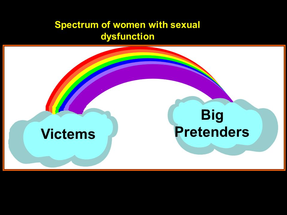 Spectrum of women with sexual dysfunction