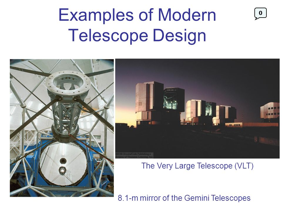 Examples of Modern Telescope Design