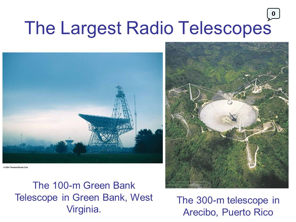 The Largest Radio Telescopes
